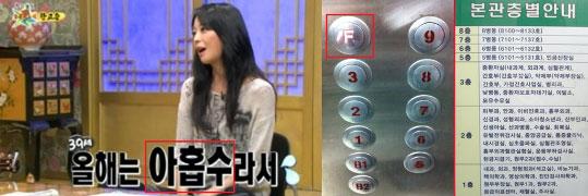 韓国の迷信