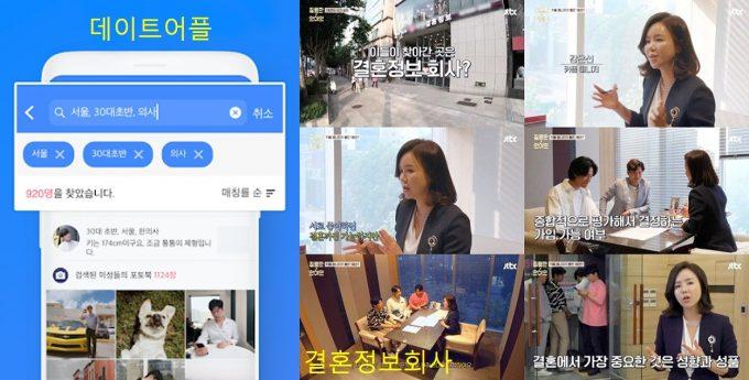 韓国人の恋愛と結婚