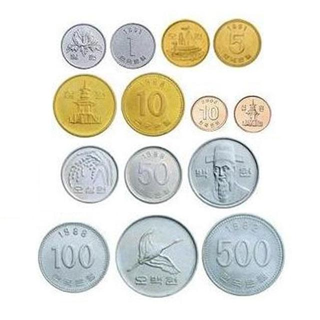 韓国の貨幣ーコイン